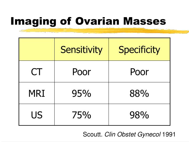 Imaging of Ovarian Masses