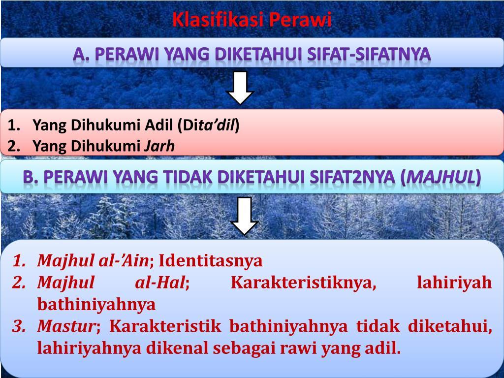 Klasifikasi Perawi