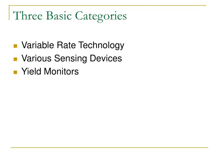 Three Basic Categories
