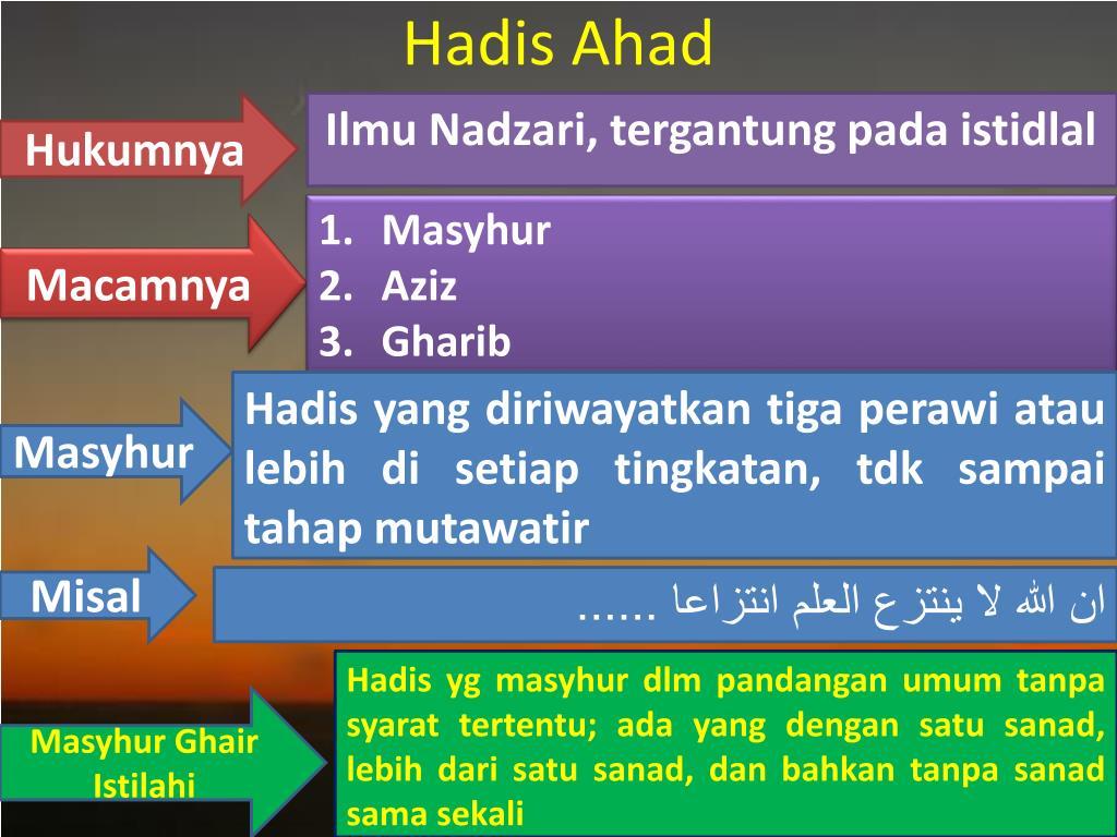 Hadis Ahad