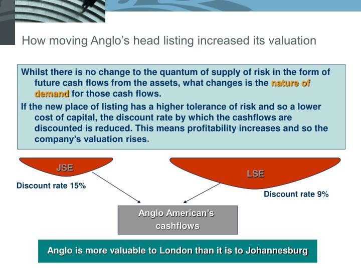 How moving Anglo's head listing increased its valuation