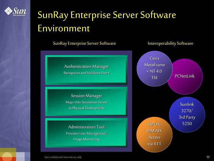 Interoperability Software