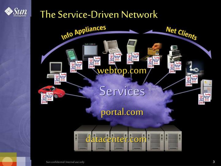 The Service-Driven Network