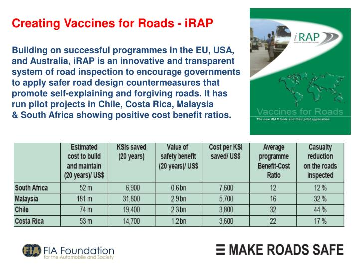 Creating Vaccines for Roads - iRAP