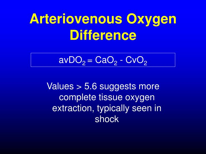 Arteriovenous Oxygen Difference