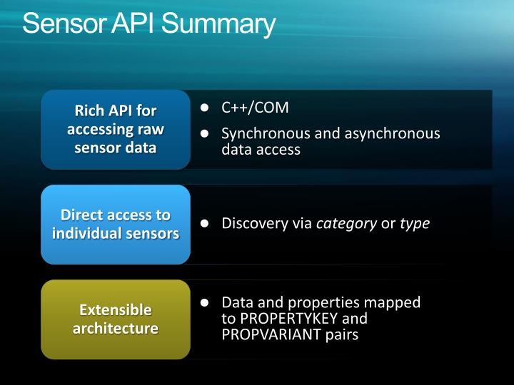 Sensor API Summary