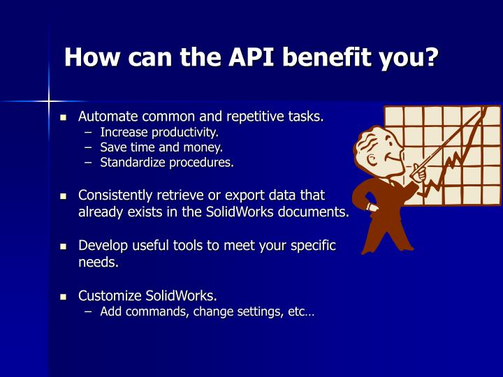 How can the API benefit you?