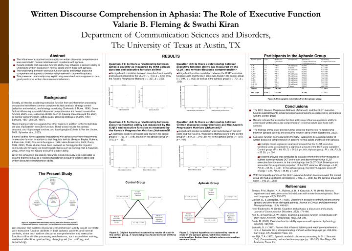 Written Discourse Comprehension in Aphasia: The Role of Executive Function