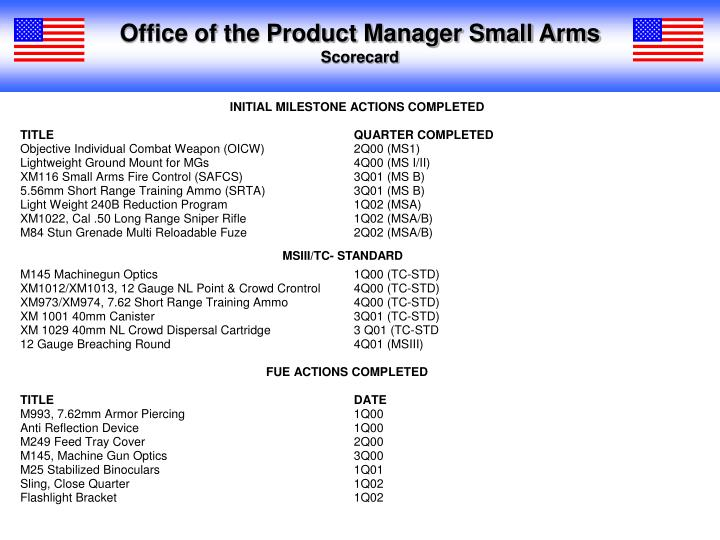 Office of the Product Manager Small Arms