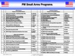 pm small arms programs