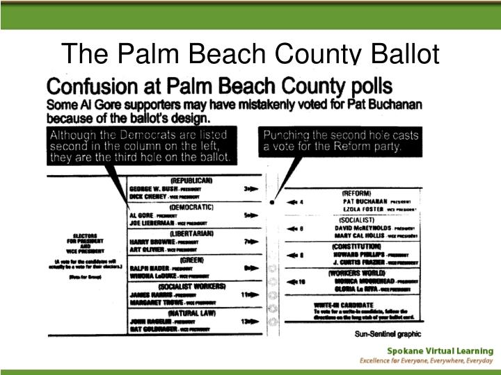 The Palm Beach County Ballot