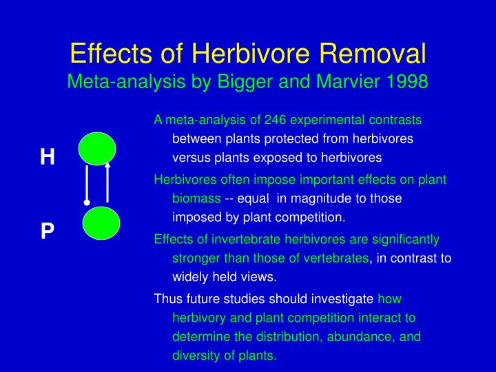 Effects of Herbivore Removal