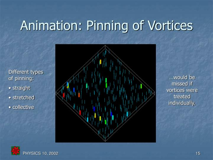 Animation: Pinning of Vortices