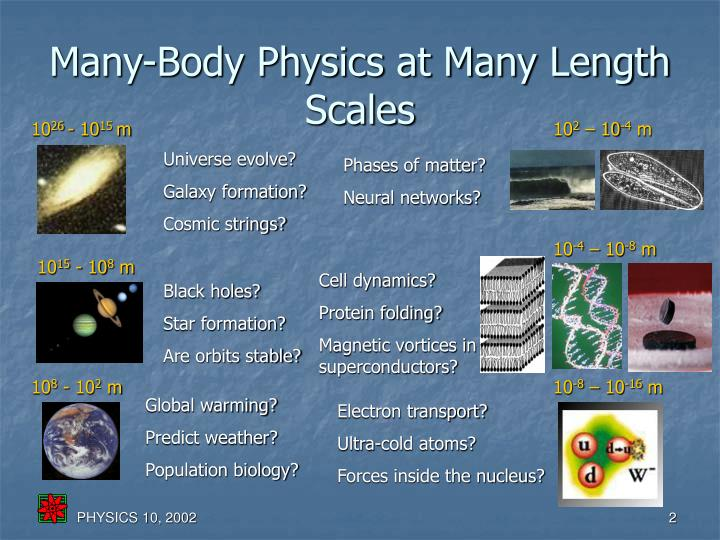 Many-Body Physics at Many Length Scales