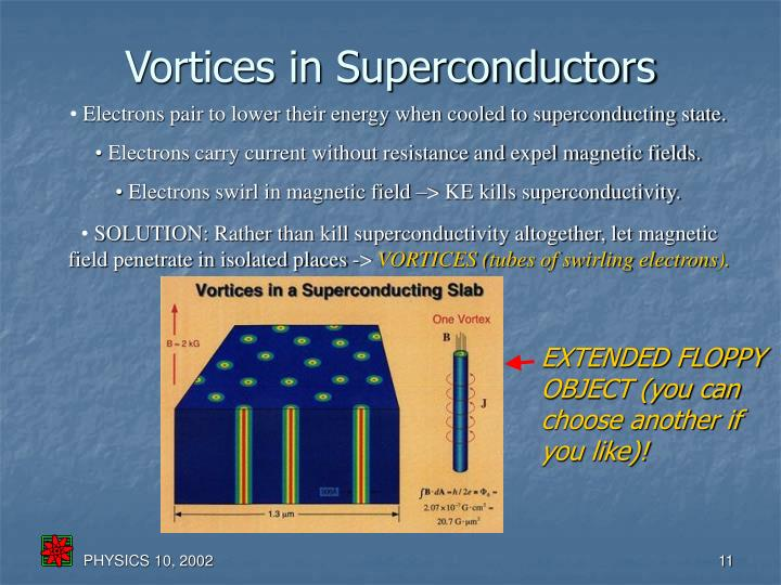 Vortices in Superconductors