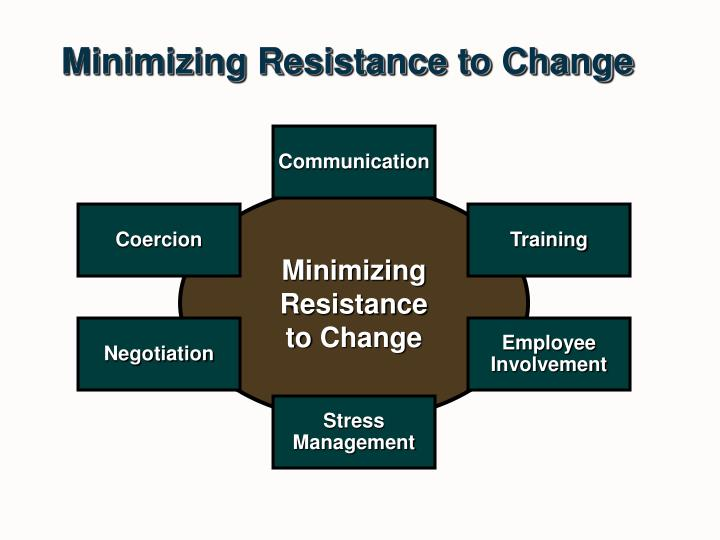 Minimizing Resistance to Change