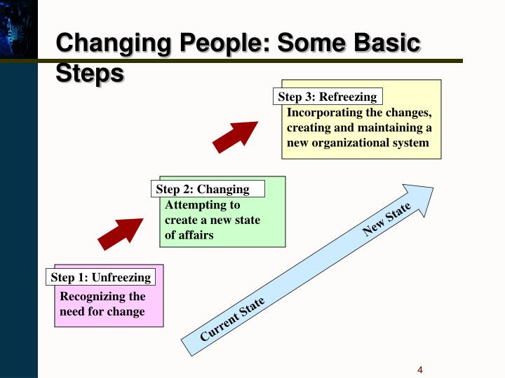 Changing People: Some Basic Steps