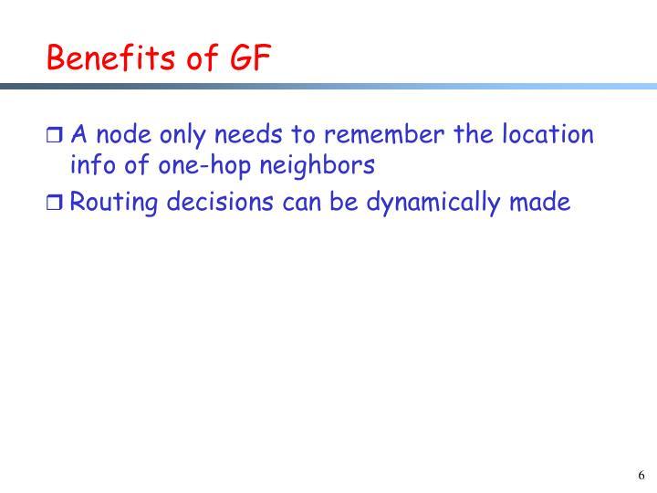 Benefits of GF