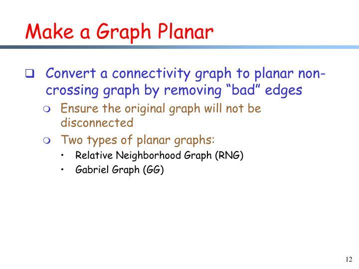 Make a Graph Planar