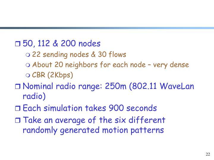 50, 112 & 200 nodes