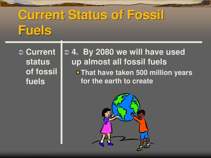 Current status of fossil fuels