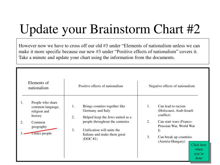 Update your Brainstorm Chart #2
