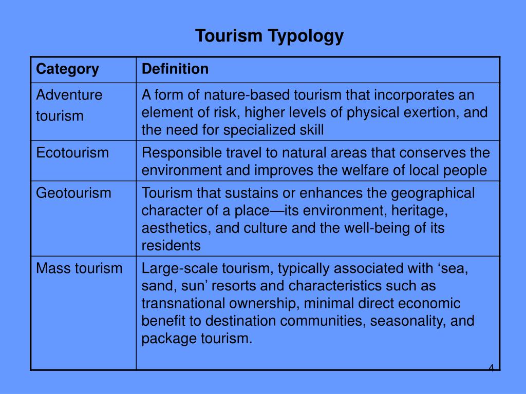 Tourism Typology
