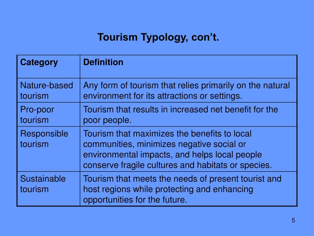 Tourism Typology, con't.