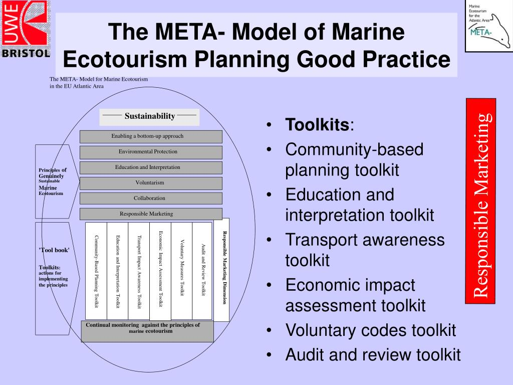 The META- Model of Marine Ecotourism Planning Good Practice