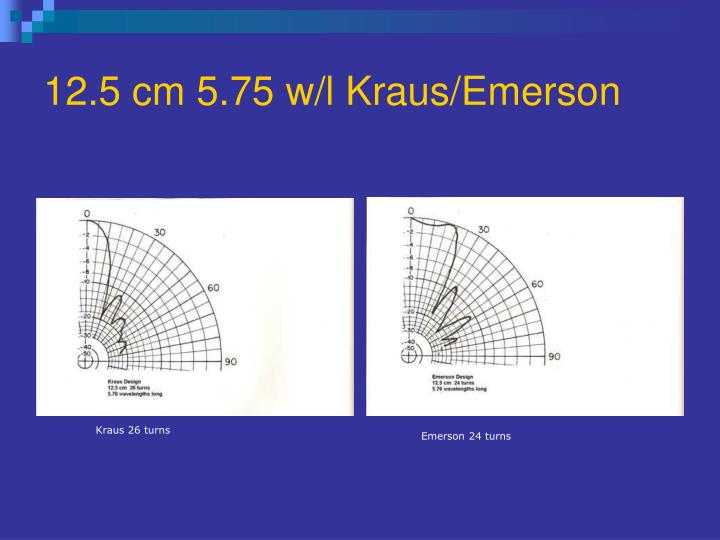 12.5 cm 5.75 w/l Kraus/Emerson