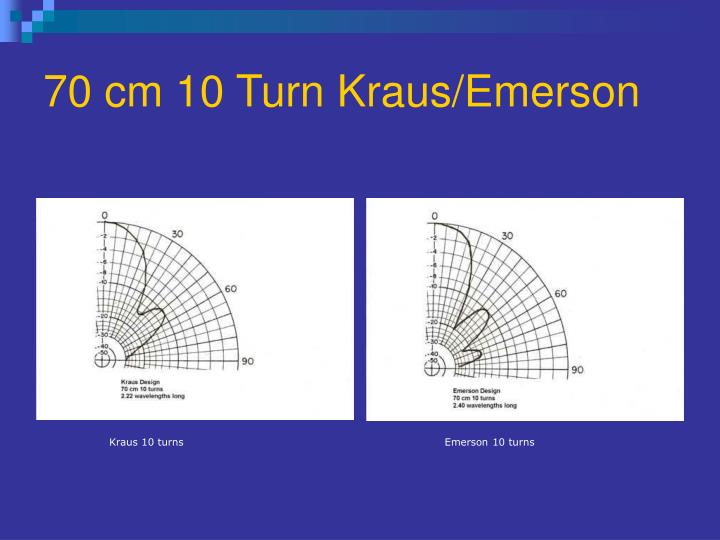 70 cm 10 Turn Kraus/Emerson