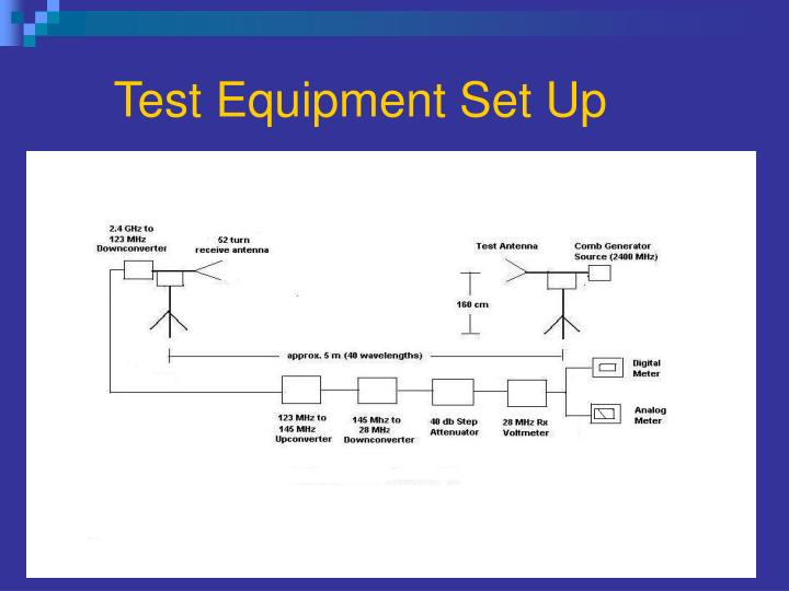 Test Equipment Set Up