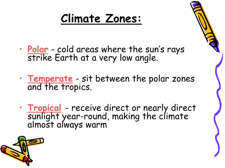 Climate Zones: