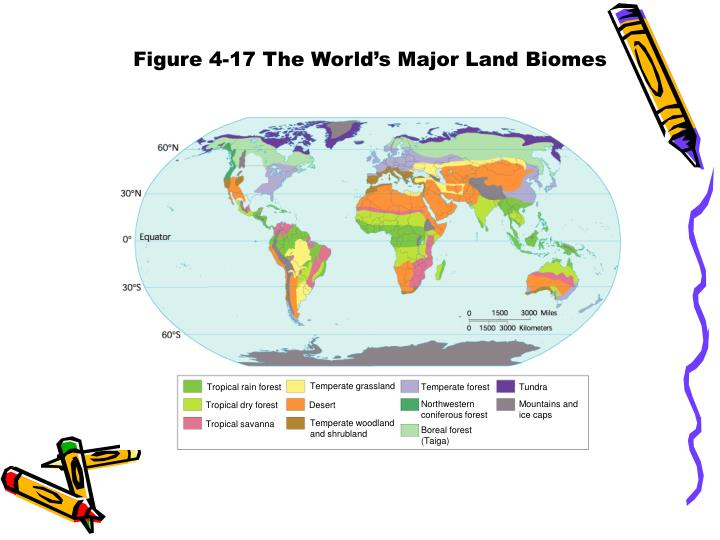Figure 4-17 The World's Major Land Biomes