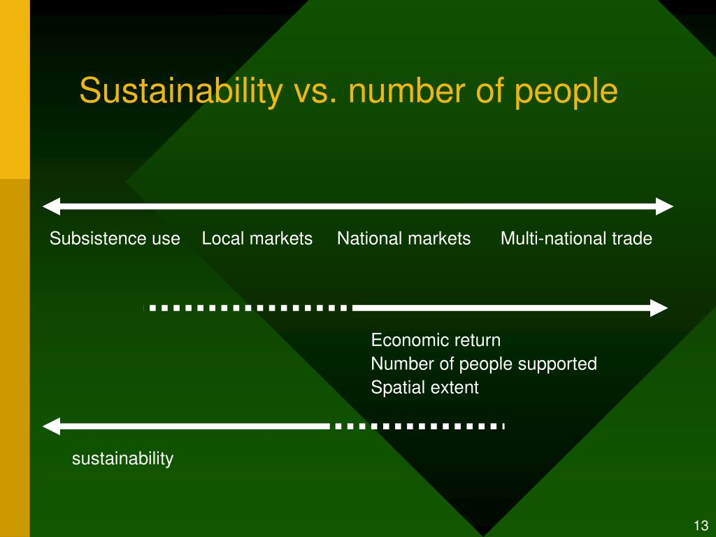 Sustainability vs. number of people
