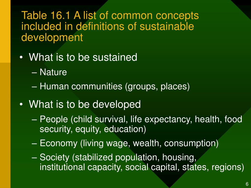 Table 16.1 A list of common concepts included in definitions of sustainable development