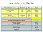 09 10 budget after planning
