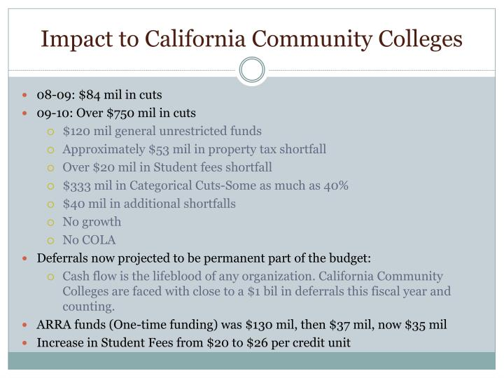 Impact to California Community Colleges