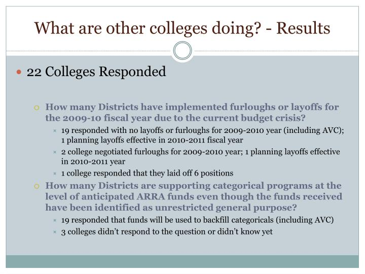 What are other colleges doing? - Results