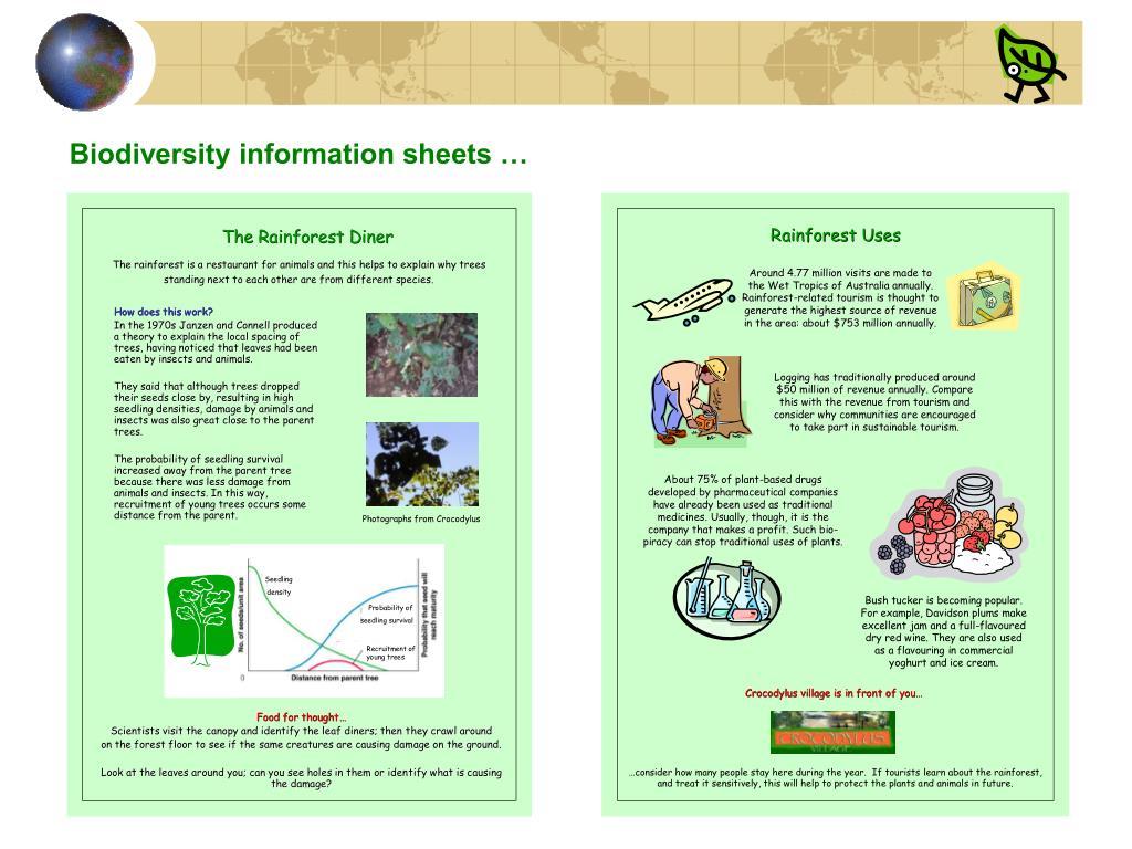 Biodiversity information sheets …