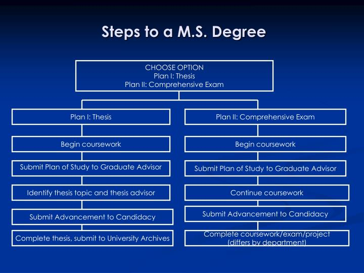 Steps to a M.S. Degree
