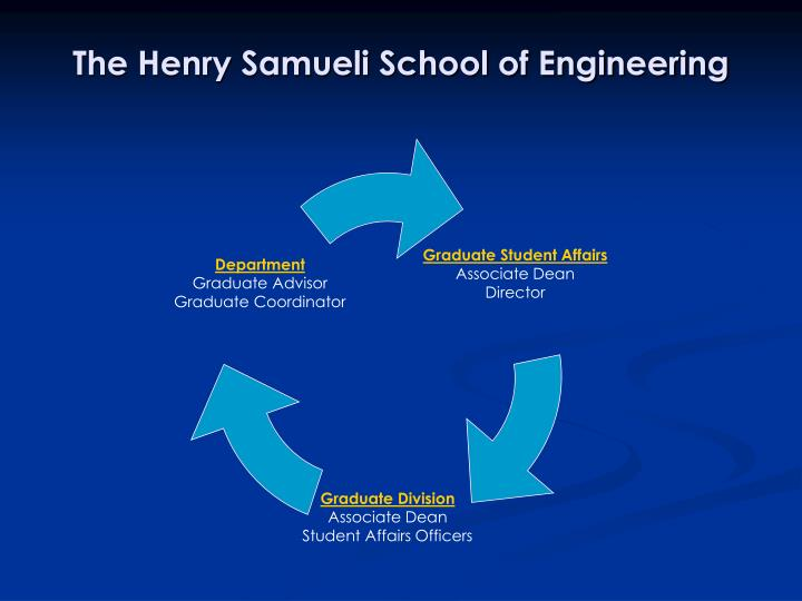 The henry samueli school of engineering