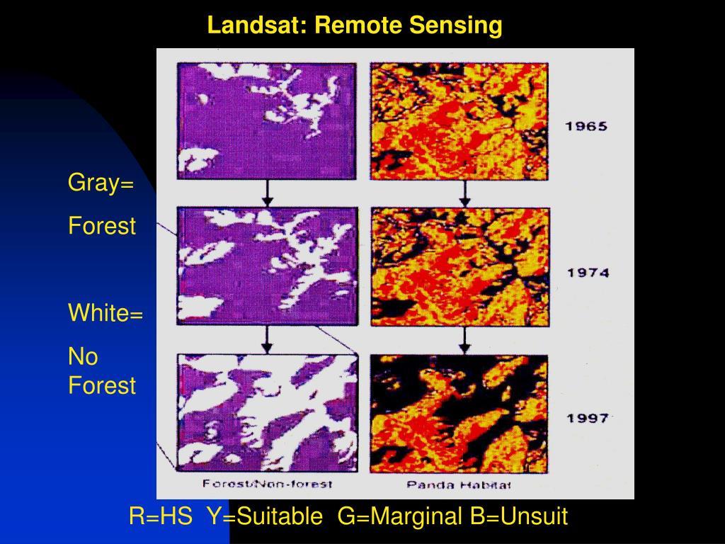 Landsat: Remote Sensing