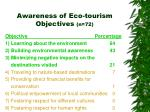 awareness of eco tourism objectives n 72