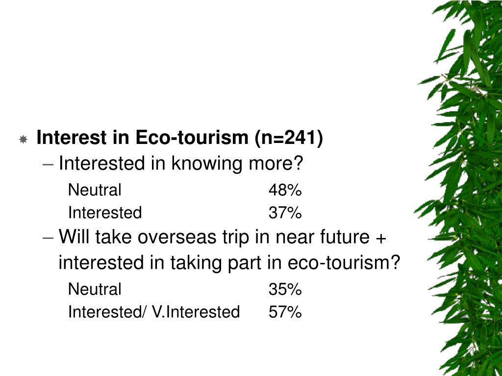 Interest in Eco-tourism (n=241)