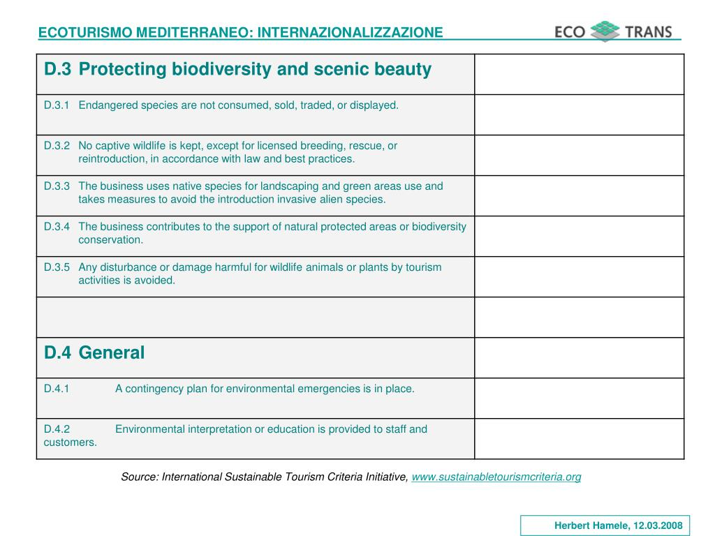 Source: International Sustainable Tourism Criteria Initiative,