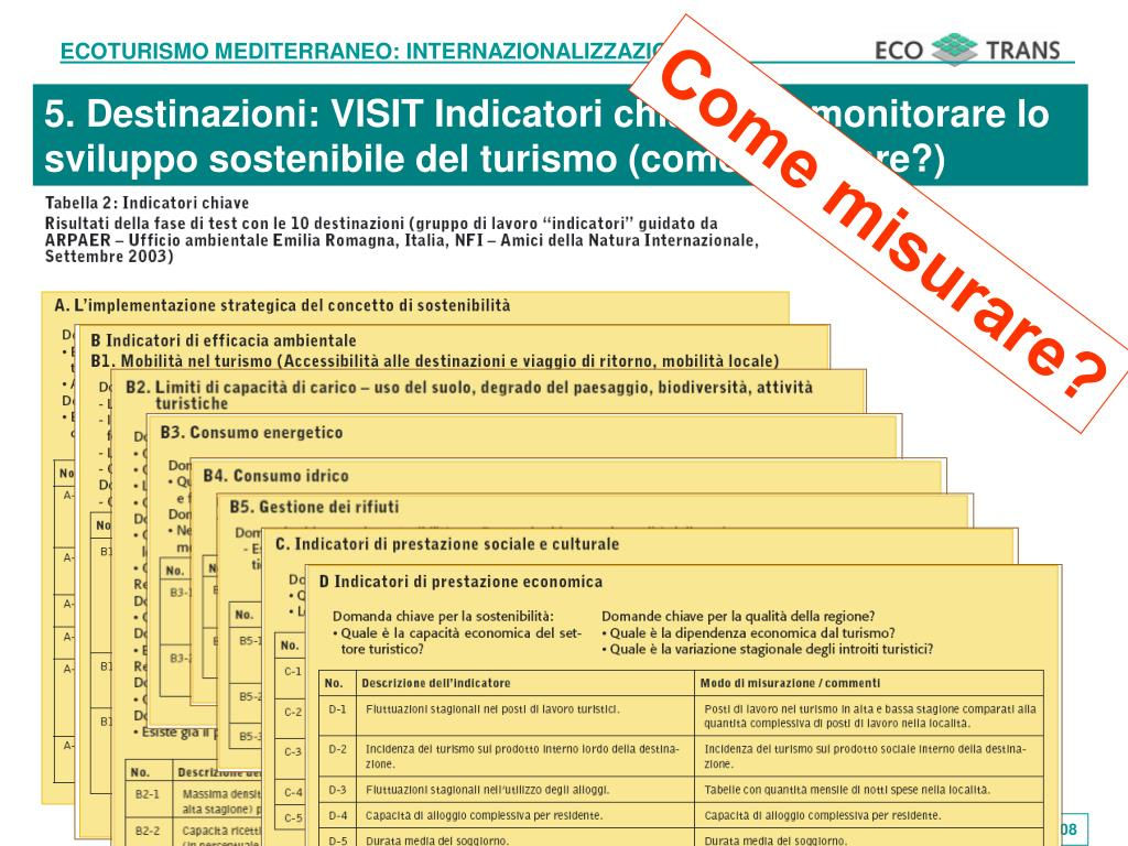 5. Destinazioni: VISIT Indicatori chiave per monitorare lo sviluppo sostenibile del turismo (como misurare?)