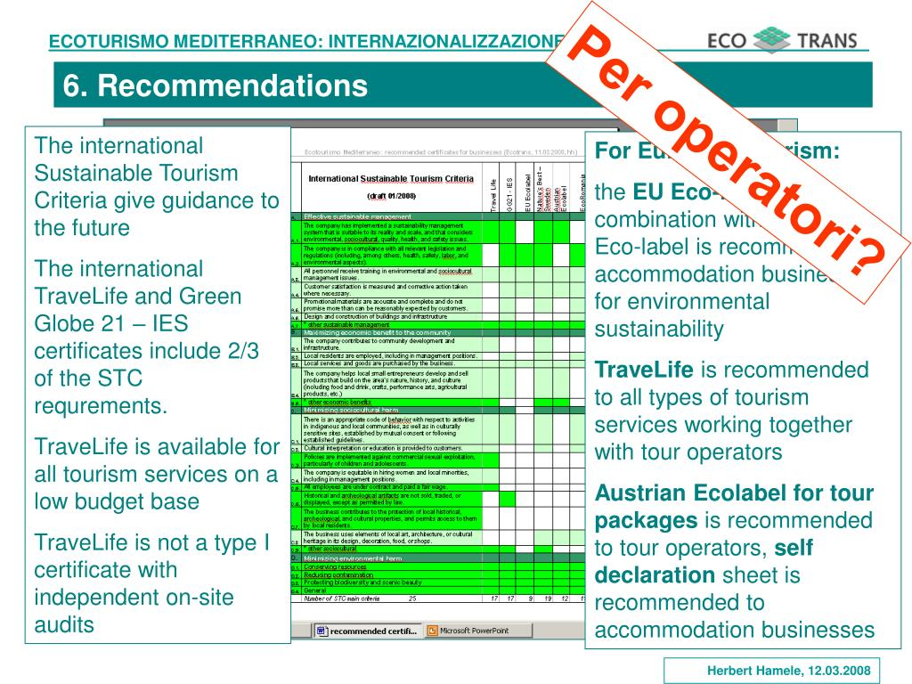 6. Recommendations