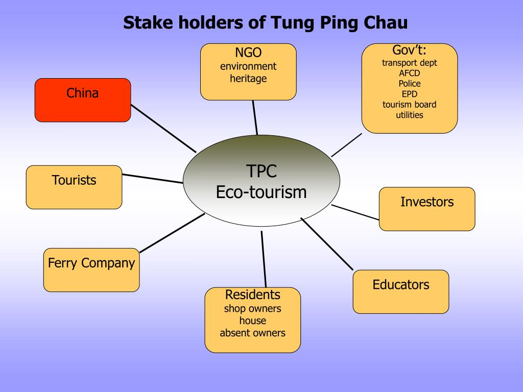 Stake holders of Tung Ping Chau