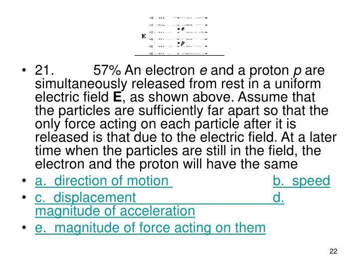 21. 57% An electron